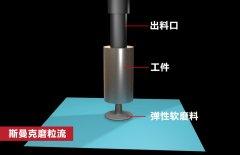 锥形孔内壁抛光,磨粒流如何既保证均匀性,又提升效率?